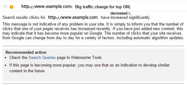 افزایش و کاهش ناگهانی ورودی از گوگل