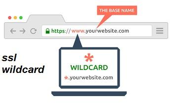 گواهینامه SSL وایدکارت (Wildcard)