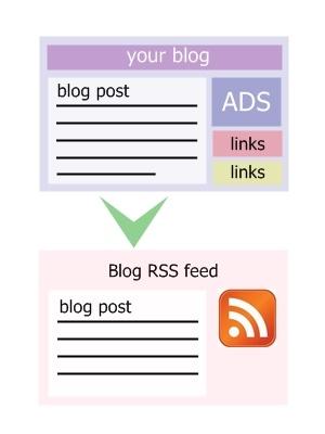 تبلیغات در وبلاگا