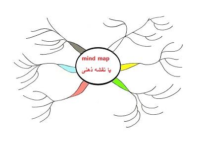 mind map نقشه ذهنی
